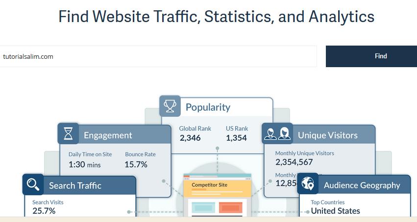 Cara melihat traffic, statistik, dan analytic blog melalui alexa