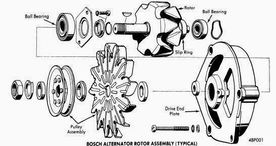 repair-manuals: Bosch Alternators 1963-74 Models