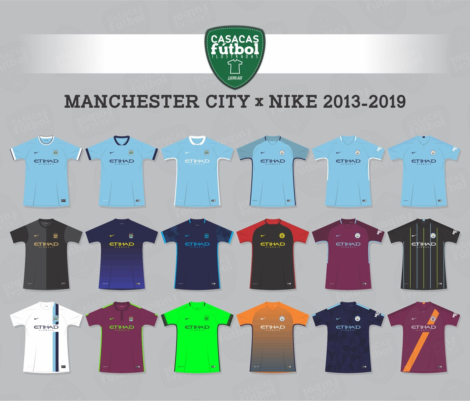 cheap for discount 5931b 3fb6e Here Are All 18 Nike Manchester City Kits in History