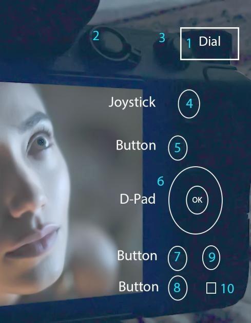 Схема расположения органов управления на задней панели беззеркальной камеры Nikon, взятая из официального видео