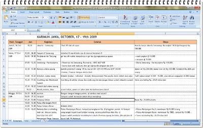 Itinerary Travel Karimun Jawa lengkap