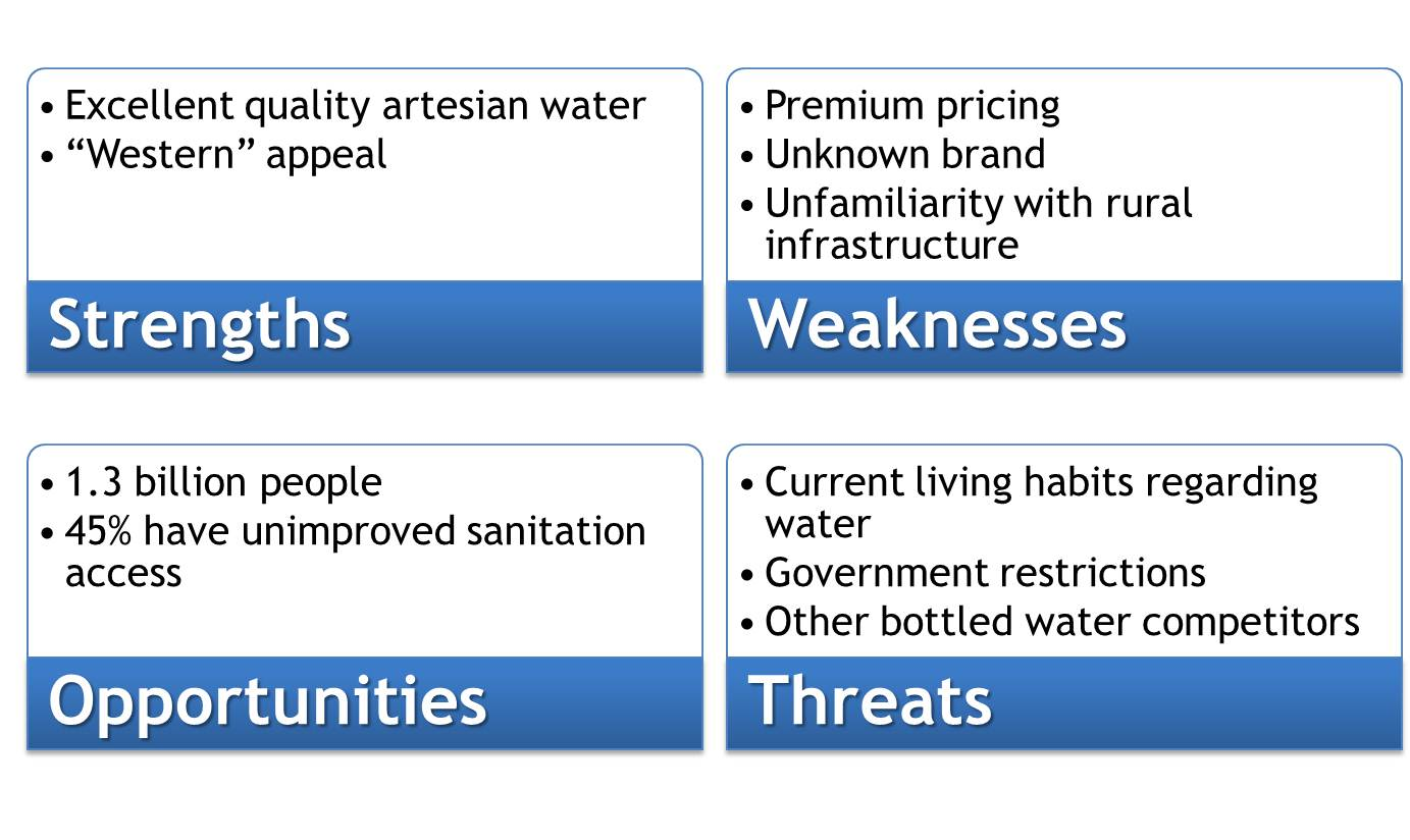 Fiji Water in China: Recommendations