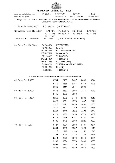 Kerala Official Lottery Result Karunya Plus KN-242 dated 06.12.2018 Part 1