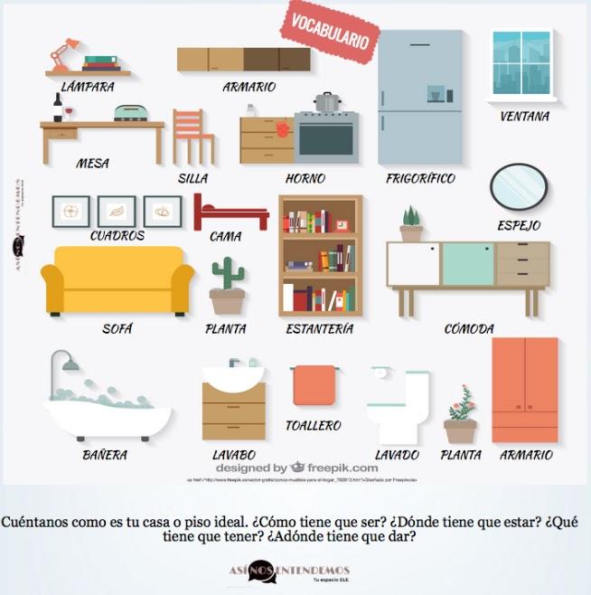 As nos entendemos una casa especial for Mobiliario en ingles