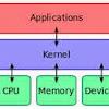 Kernel Android Adalah Inti yang ada dari sebuah OS system