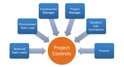 The Difference Between Project Controls and Project Management
