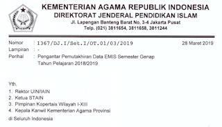 Surat Pengantar Pemutakhiran Data Emis Semester Genap Tahun 2018/2019