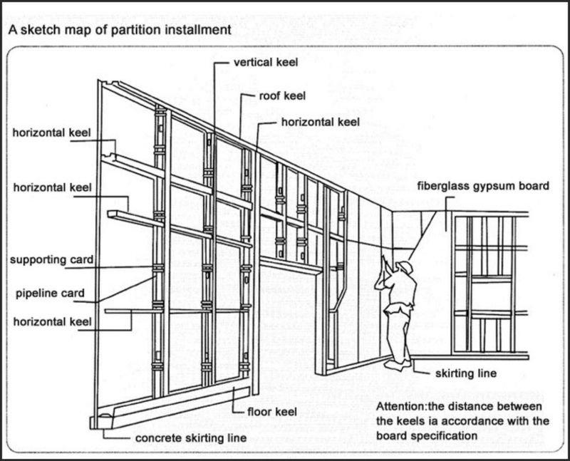 baja ringan kepuh kencana arum dinding partisi / penyekat ruangan - partition ...