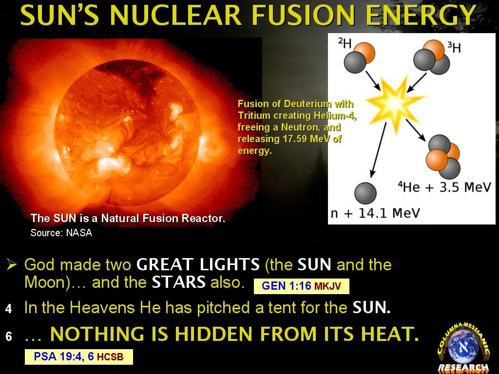Sun E S Nuclear Fusion Energy