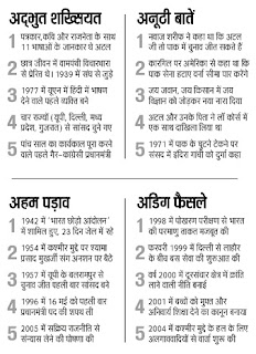 Prime Minister Atal Bihar Vajpayee Biography, Dies at Age 93