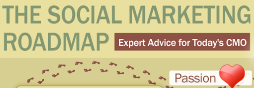 9 Tips From Social Media Marketing Experts [Infographic]
