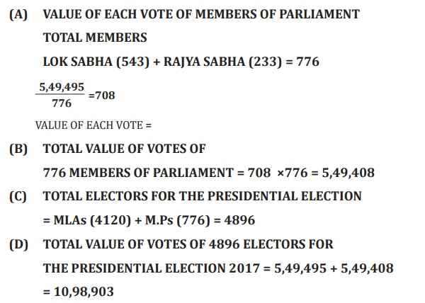 president-election-2017-total-votes-of-mla-and-mps
