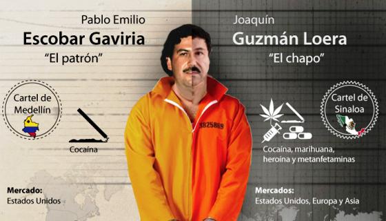 Mundo Qué Le Faltó Al Chapo Guzmán Para Alcanzar A Pablo