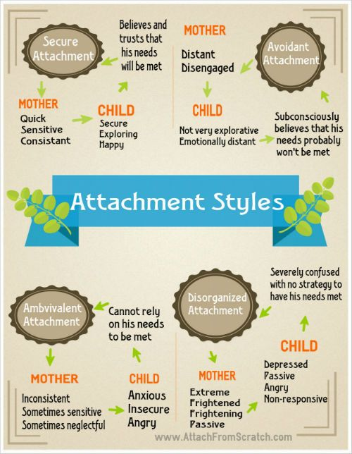 exploring the relationship between parenting styles and juvenile delinquency
