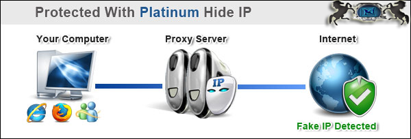 How It Work On Platinum IP (Platinum Hide IP Free download)