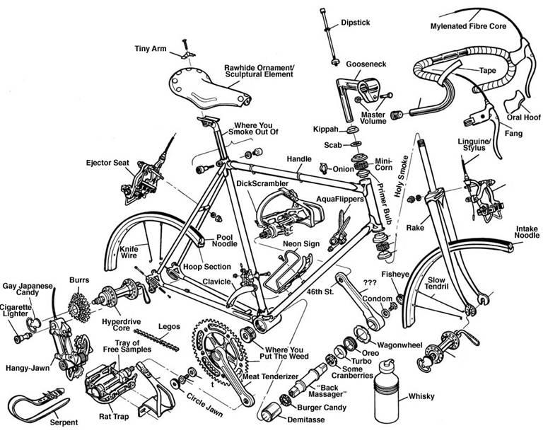 BicycleFriends.com: Bike Parts