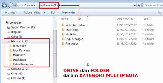 Membuat folder dalam drive berdasar kategori