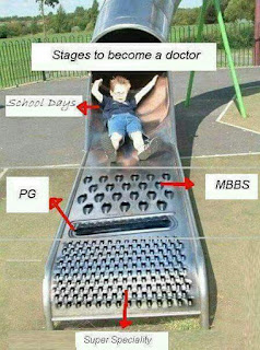 Funny pics - Stages to become a doctor