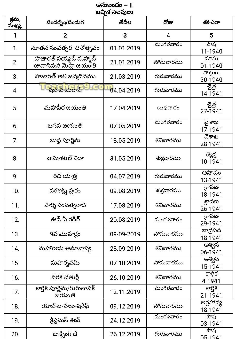 General Holidays and Optional Holidays for the year 2019 in Andhra Pradesh