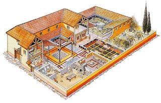 ricerca sulla domus romana per scuola primaria