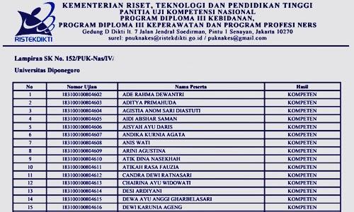 Hasil Pengumuman Ujian Kompetensi Ners Indonesia 2019, 2020, 2021, 2022, 2023, 2024, 2025, 2026 di Dikti