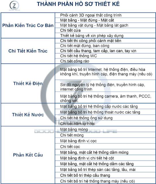 thiet-ke-khach-san