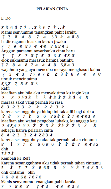 Not Angka Pianika Lagu Al Ghazali Pelarian CInta