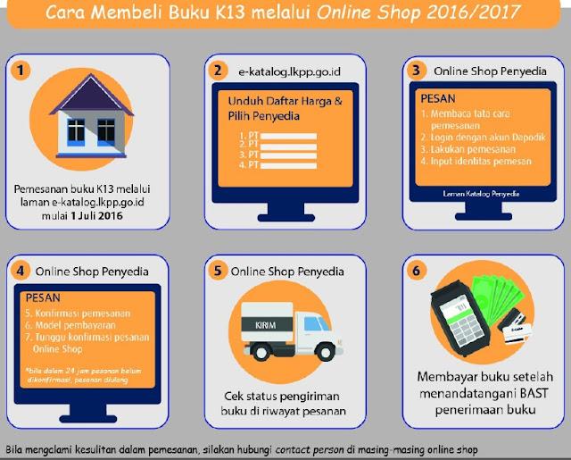 Cara Pembelian Buku Kurikulum 2013 melalui Online Shop 2016/2017