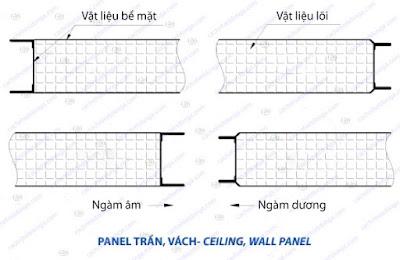 panel eps (panel xốp)