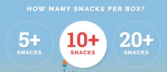 MunchPak - Snack Box