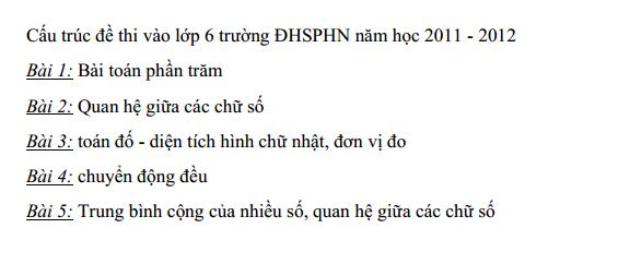 [Đáp án] Đề thi vào lớp 6 trường Nguyễn Tất Thành - ĐHSPHN 2011 - 2012
