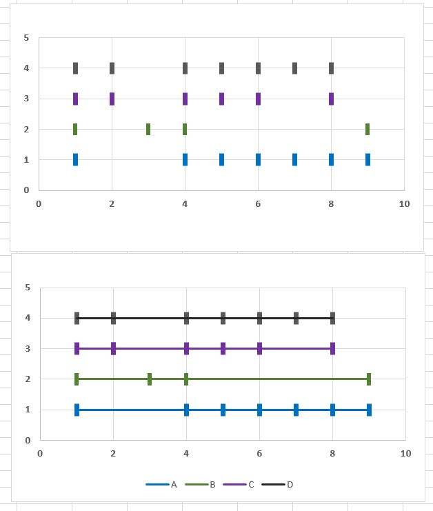 Bar Graph Strips – Gym Kits