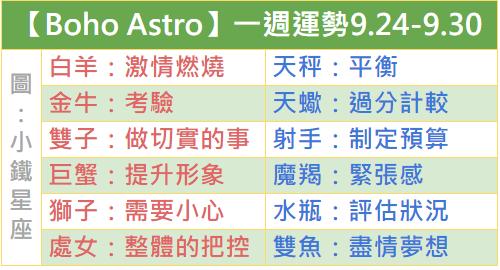 【Boho Astro】一週運勢2018.9.24-9.30