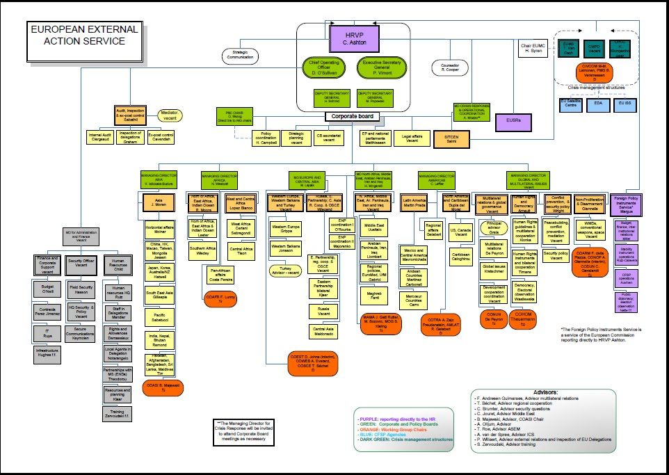 This is the complex spider   web that constitutes catherine ashton new eu foreign office  larger version of organisation chart available here also open europe bureaucratic empire rh openeuropeblogspot