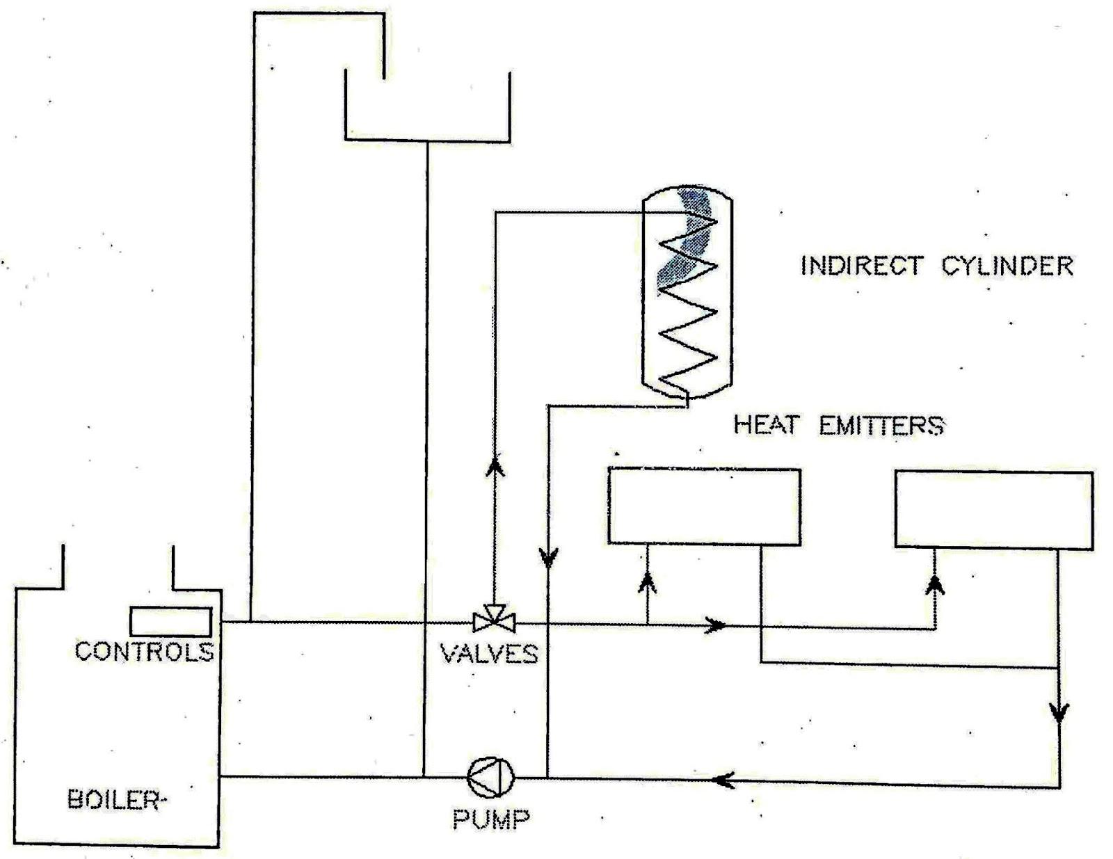 Tec Engineering: Heating system