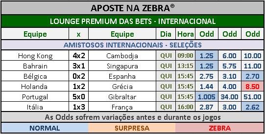 LOTECA 717 - AMISTOSOS INTERNACIONAIS - SELEÇÕES 03