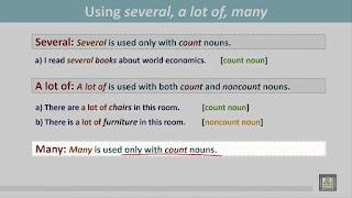 Pengertian dan Contoh Kalimat Quantifier Bahasa Inggris