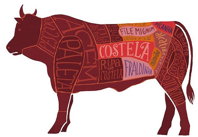 dicas carne bovina cortes de primeirasegundaterceira