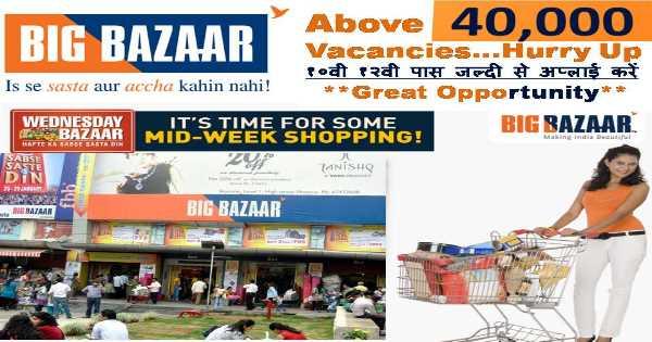 Recruitment process of big bazaar