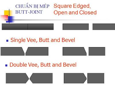 Chuẩn bị mép các mối Butt - joint