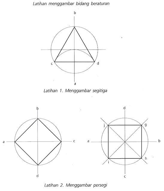 Teknik dan Konsep Menggambar Ragam Hias