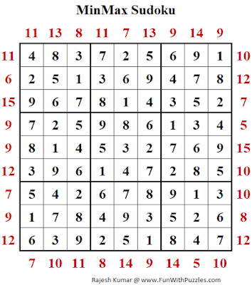 Answer of MinMax Sudoku Puzzle (Fun With Sudoku #351)