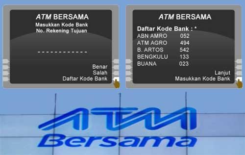 Iniliah Kode Transfer Antar Bank di Indonesia