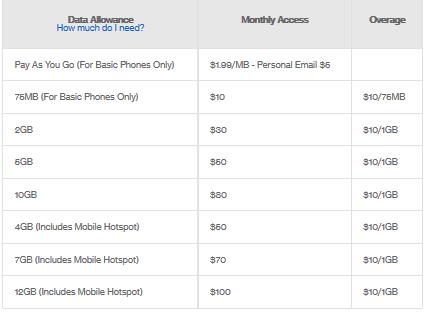 Verizon cell phones for seniors nationwide 65 plus plan for Plan 65