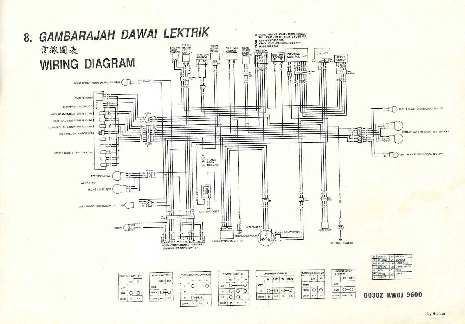 hight resolution of wiring diagram nsr 150 sp versi hitam putih