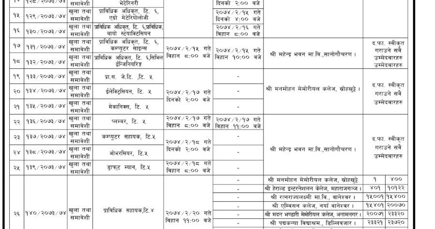 [With Exam Center] Engineer and Sub-Engineer Jobs(min. 9