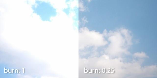 Burn Value