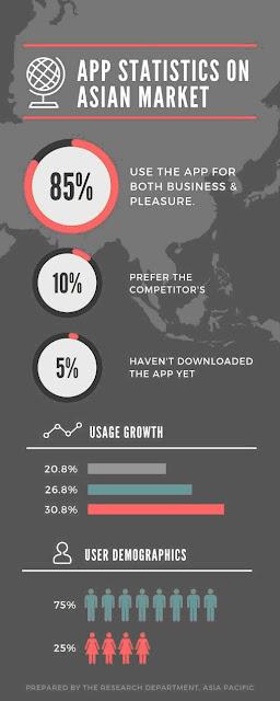 Tạo infographic với biểu đồ đồ họa hỗn hợp