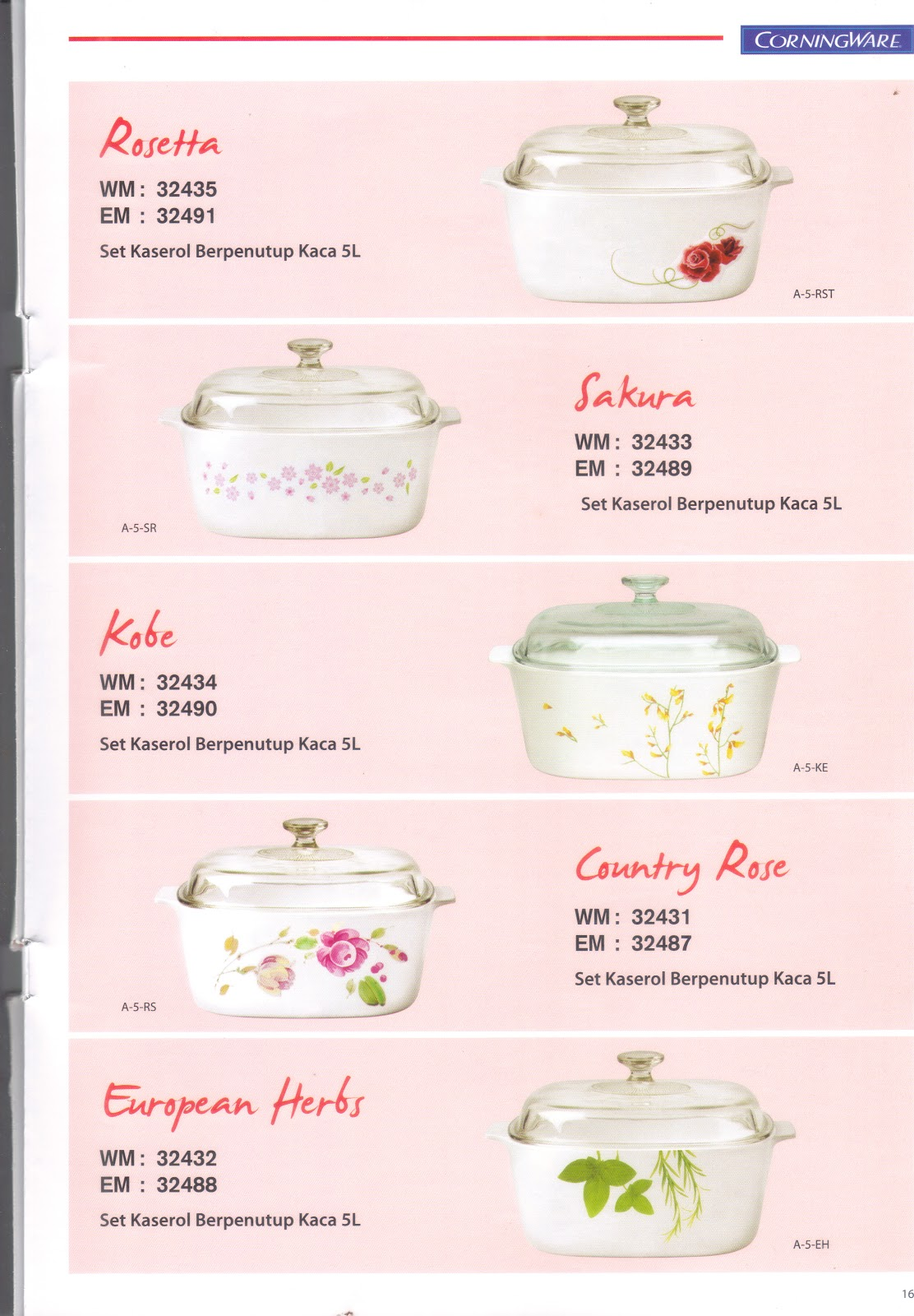 Corningware Outlet Coupons & Corningware Outlet Coupons 2018
