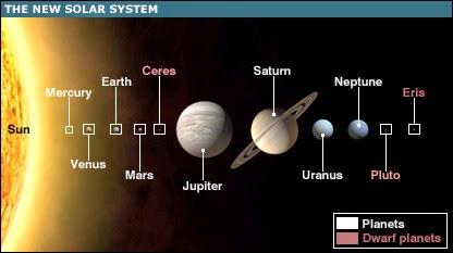 astraea asteroid orbit - photo #35